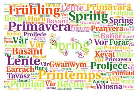 55678773-spring-word-cloud-concept-in-different-languages